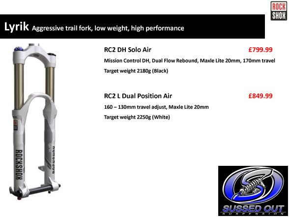 2013 Rockshox Lyrik - Aggressive trail fork, low weight, high performance
