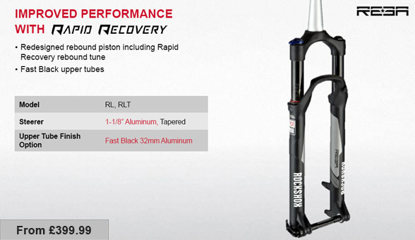 2015 Rockshox Reba - updated and improved!
