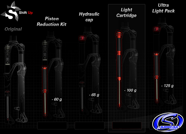 NEW Shift-Up/Sussed Out XC lightweight fork options! SID/Reba