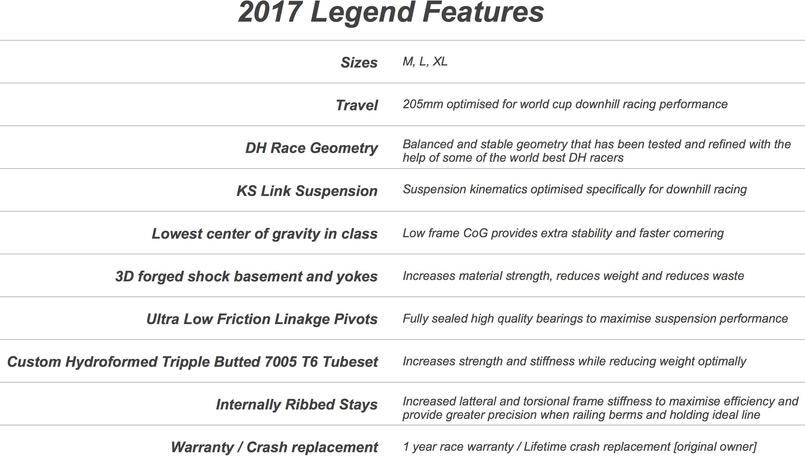 2017 Banshee Legend 27 5″ 205mm Downhill Bike