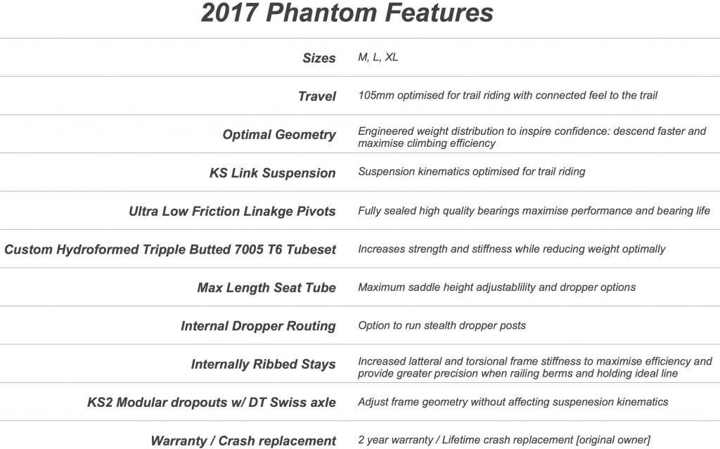 2017-Phantom-Features-
