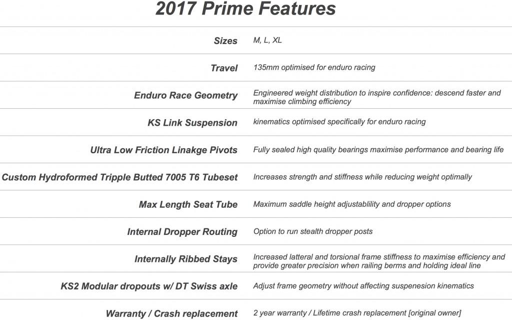 2017-Prime-Features