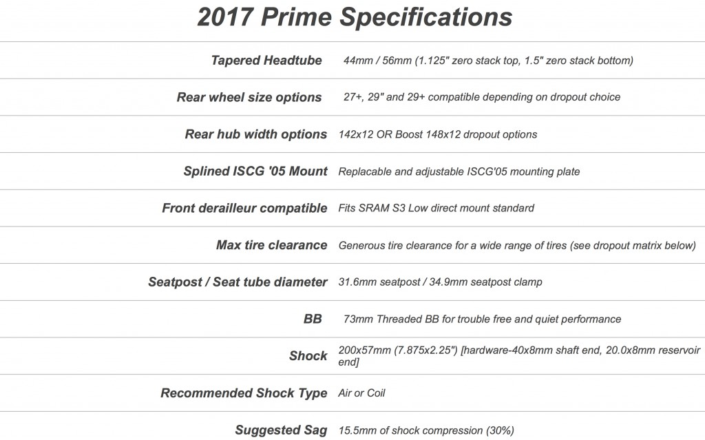 2017-Prime-Specifications