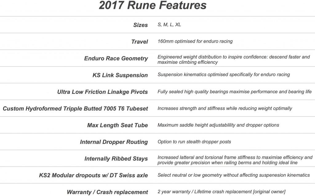 2017-Rune-Features