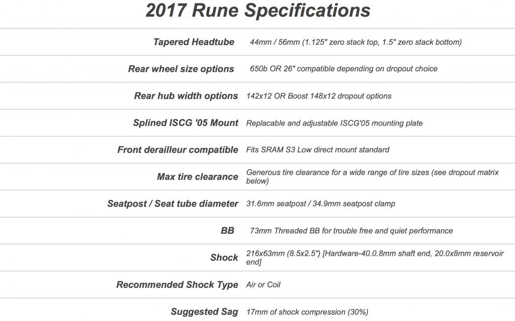 2017-Rune-Specifications